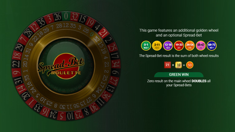 Spread Bet Roulette Info Screen
