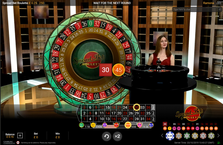 Spread Bet Roulette Wheel